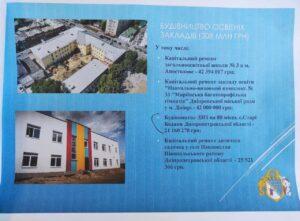 Будівництво на окрузі – ДНЗ у с. Старі Кодаки